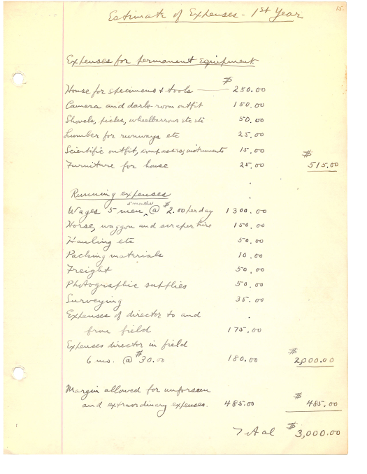 Image of page 15 from Alfred Kidder's Pecos Pueblo proposal--the budget, which totaled $3,000.